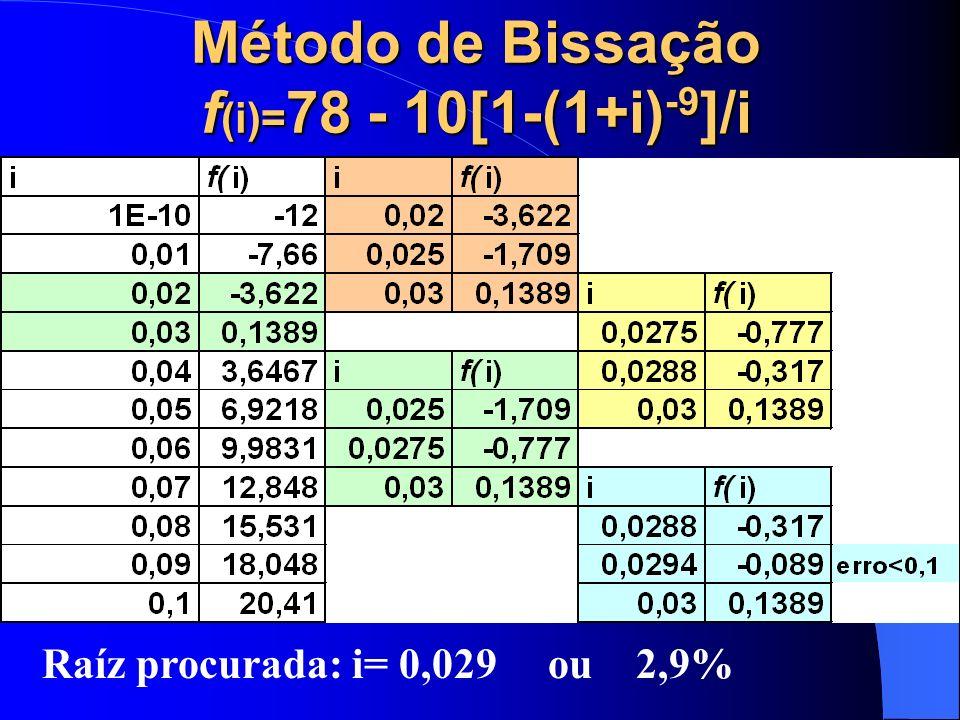 Método de Bissação f(i)=78 - 10[1-(1+i)-9]/i